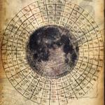 Weather alchemy